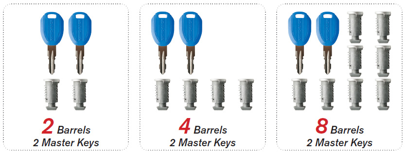 Rhino Rack RK118-4 Barrels//2 Master Keys